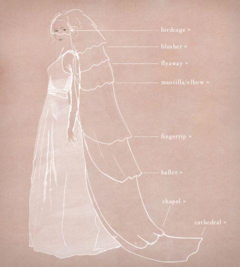 【ショートベール】天使みたいな軽やかさ♡キュートなフライアウェイ・ベール で紹介している画像