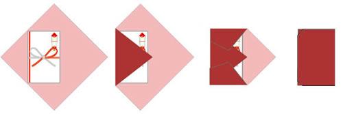知っておきたい袱紗のマナー&オシャレなデザイン5選 で紹介している画像